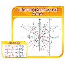 Стенди для кабінету математики, алгебри, геометрії