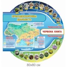 Стенди для кабінету географії та природознавства