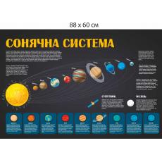 "Стенд ""Сонячна система"""