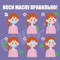 """Медичний стенд """"Як правильно носити маску"""""""