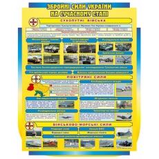 """Стенд """" Збройні сили України на сучасному етапі"""""""