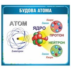 """Стенд """"Будова атома"""""""