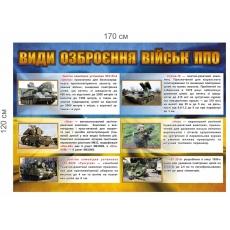 Стенд «Види озброєння військ ППО»