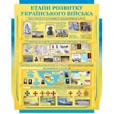 """Стенд """"Етапи розвитку українського війська"""""""