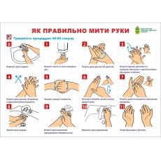 """Стенд """"Як правильно мити руки"""""""