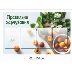 Стенд «Правильне харчування»