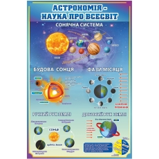 """Стенд """"Астрономія – наука про Всесвіт"""""""