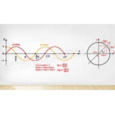"""Декоративне оформлення """"Графіки функцій"""" у кабінет математики"""
