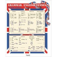 Стенд в кабінет англійської мови