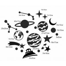 Декоративне оформлення для кабінету астрономії