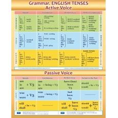 Стенд для кабінету англійської мови